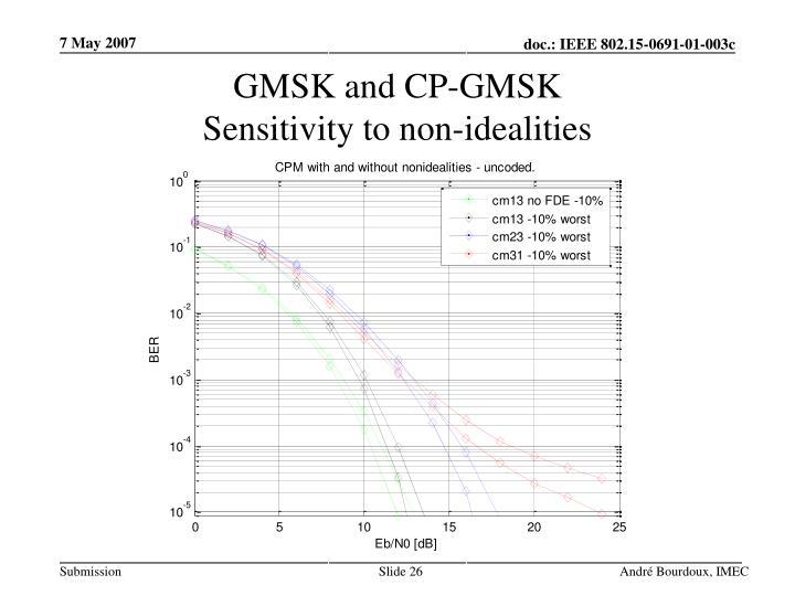 GMSK and CP-GMSK