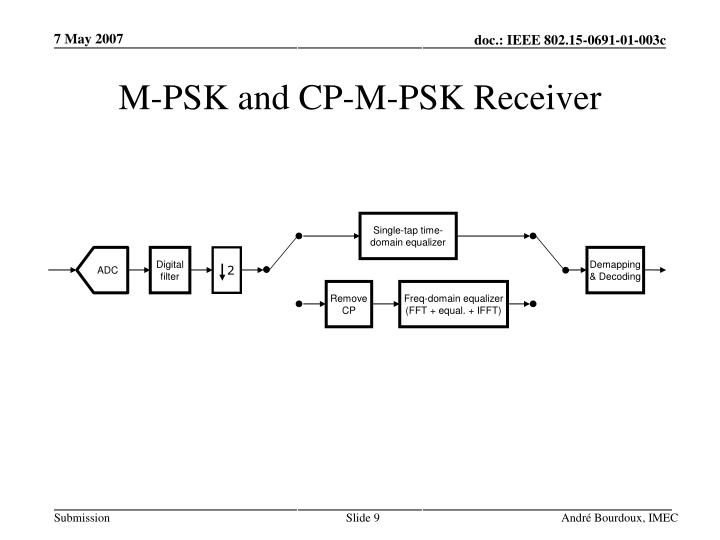 M-PSK and CP-M-PSK Receiver