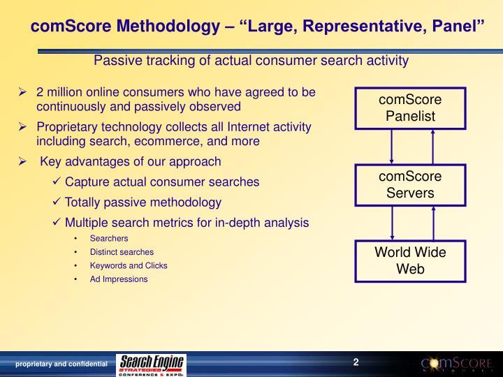 Comscore methodology large representative panel