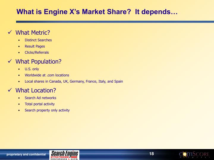 What is Engine X's Market Share?  It depends…