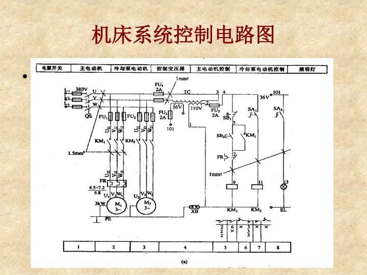 机床系统控制电路图