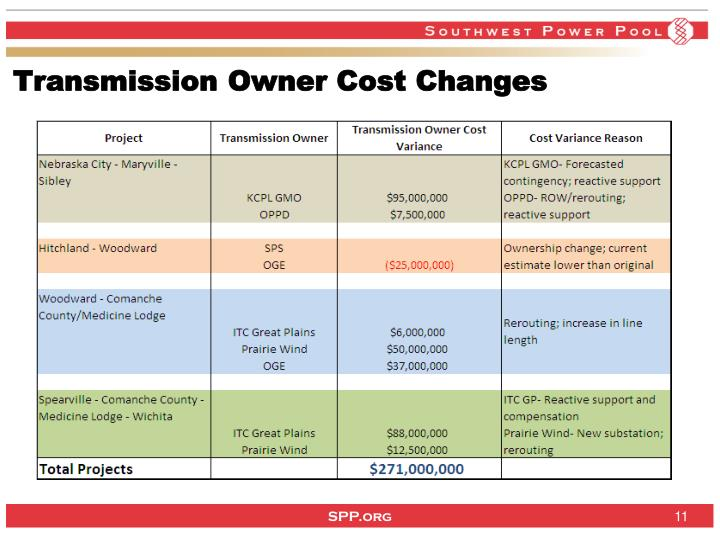 Transmission Owner Cost Changes