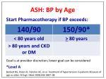 ash bp by age
