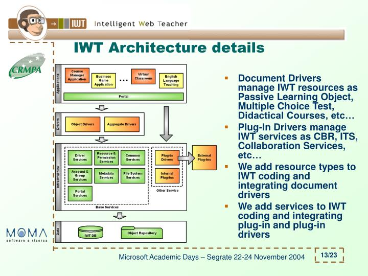 IWT Architecture details