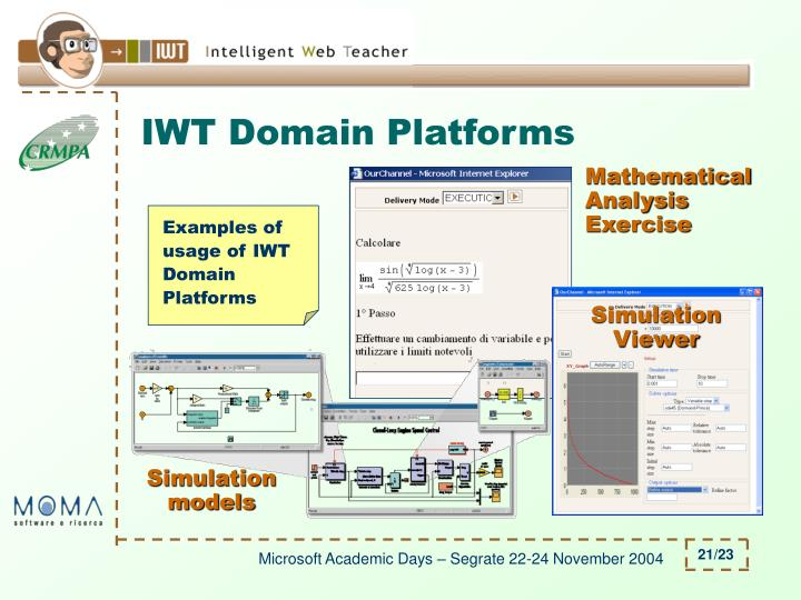 IWT Domain Platforms