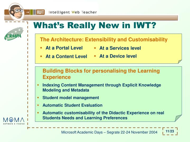 What's Really New in IWT?