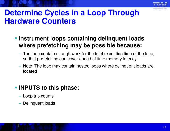Determine Cycles in a Loop Through Hardware Counters
