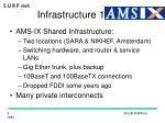 infrastructure 1