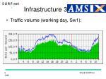 infrastructure 3