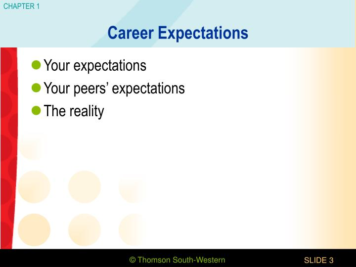 Career expectations