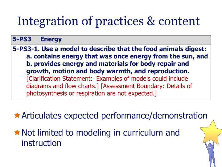 Integration of practices & content
