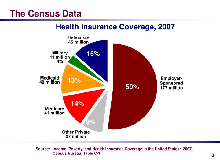 The census data