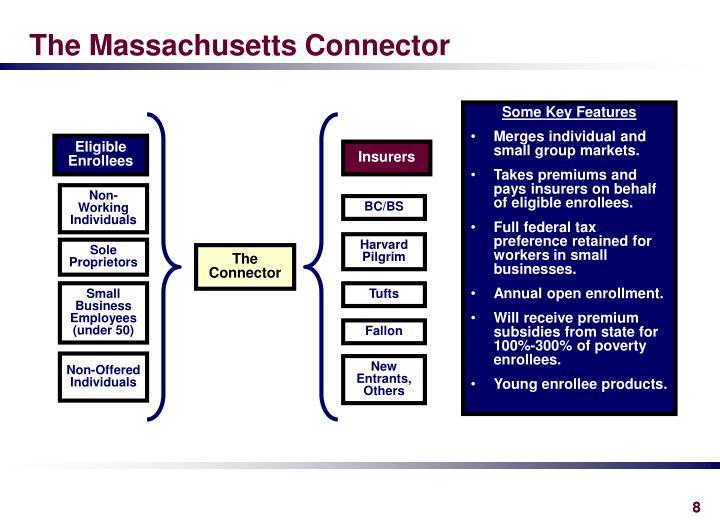 The Massachusetts Connector