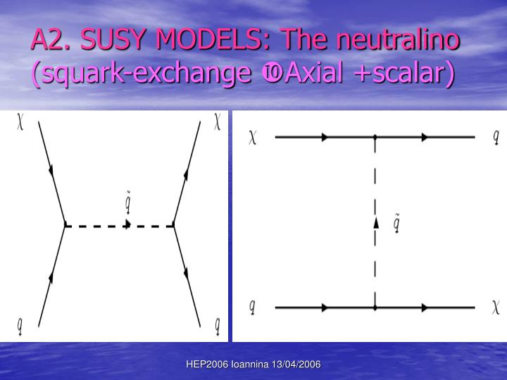 A2. SUSY MODELS: The neutralino