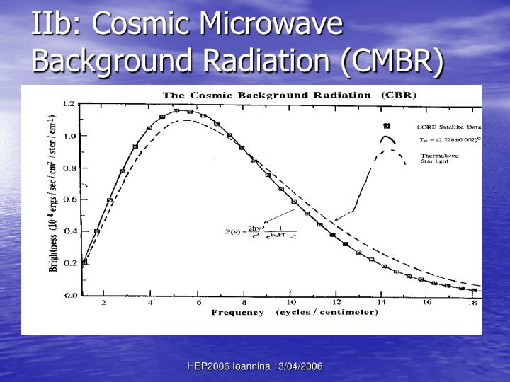 IIb: Cosmic Microwave Background Radiation (CMBR)
