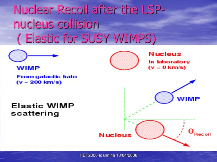 Nuclear Recoil after the LSP-nucleus collision