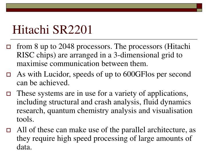 Hitachi SR2201