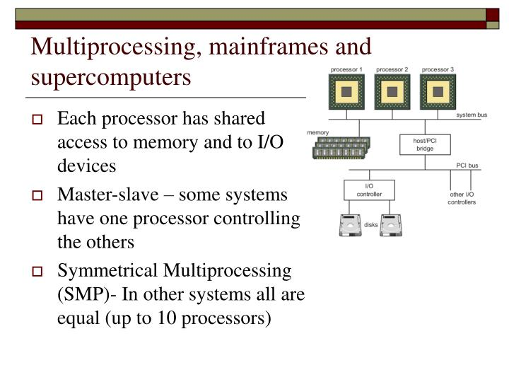 Multiprocessing, mainframes and supercomputers