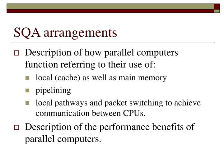 SQA arrangements