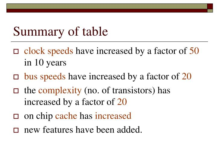 Summary of table