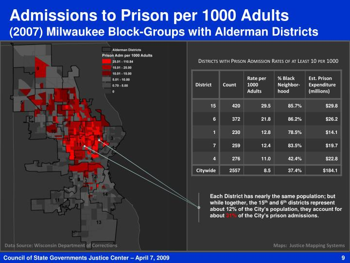 Admissions to Prison per 1000 Adults
