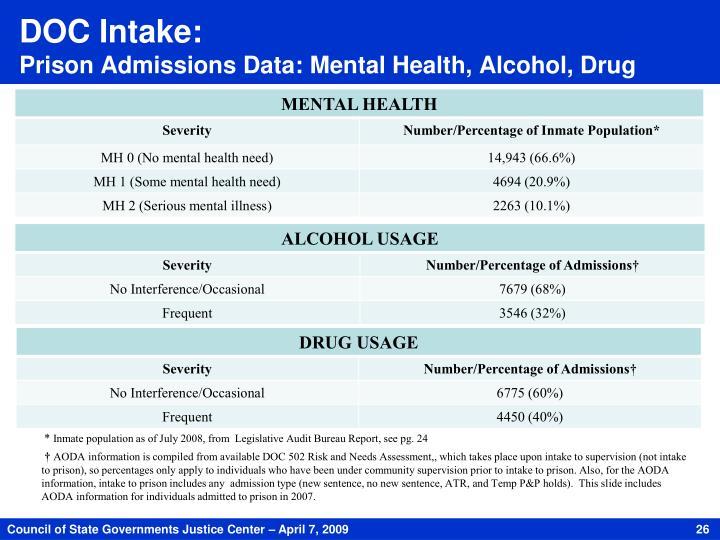 DOC Intake: