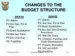 changes to the budget structure