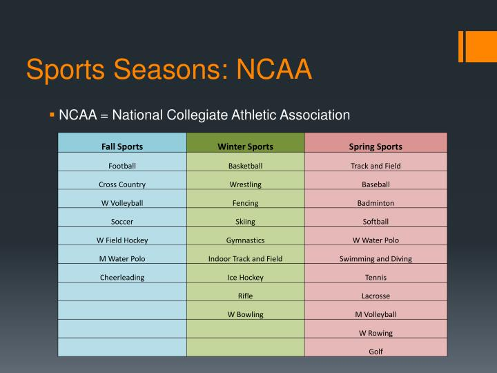 Sports Seasons: NCAA