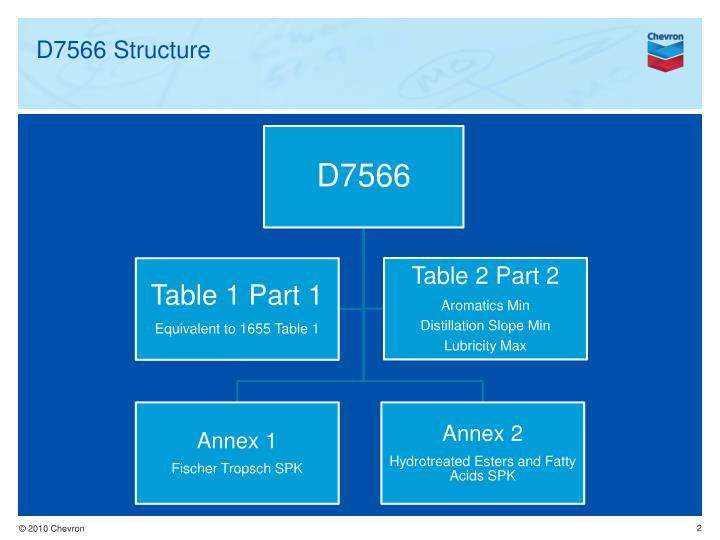 D7566 structure