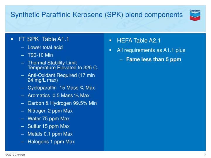 Synthetic paraffinic kerosene spk blend components