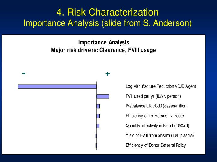 4. Risk Characterization