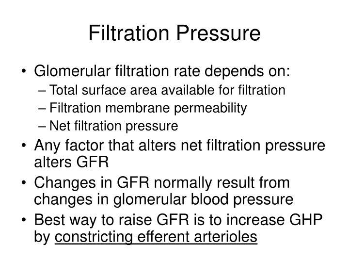 Filtration Pressure