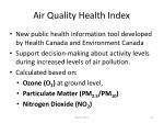 air quality health index