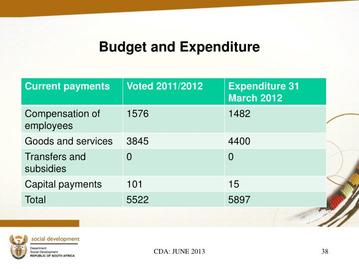 Budget and Expenditure