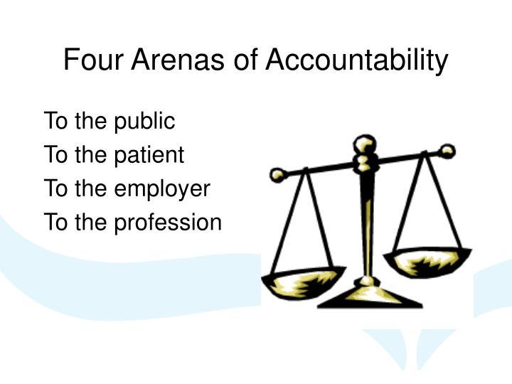 Four arenas of accountability