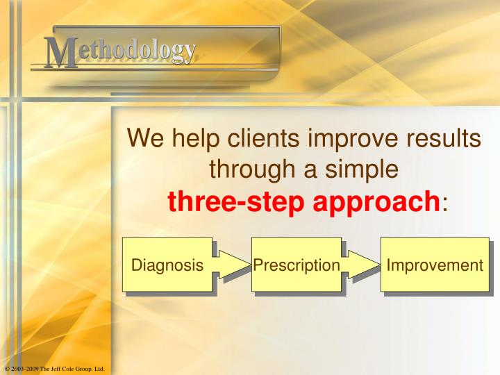 We help clients improve results through a simple