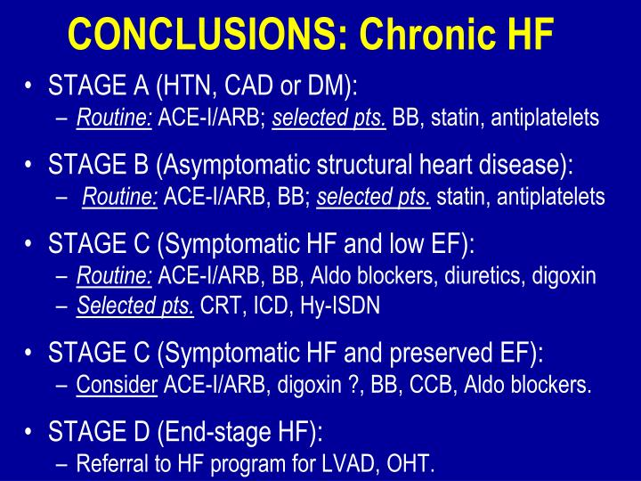 CONCLUSIONS: Chronic HF