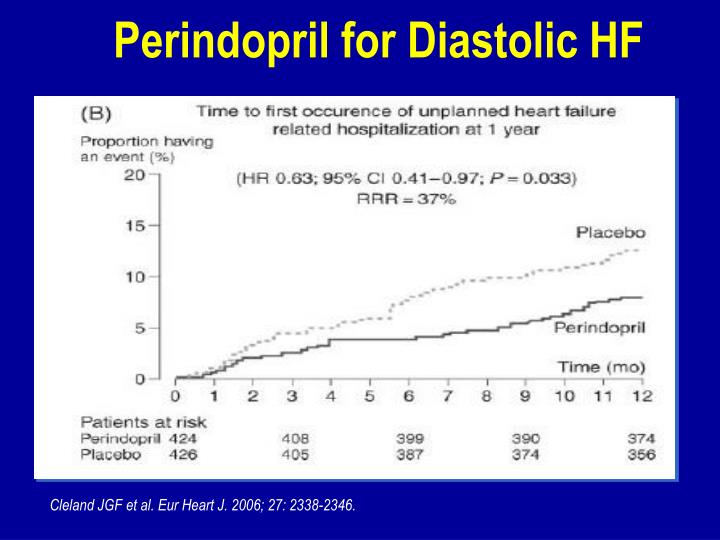 Perindopril for Diastolic HF