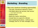 marketing branding