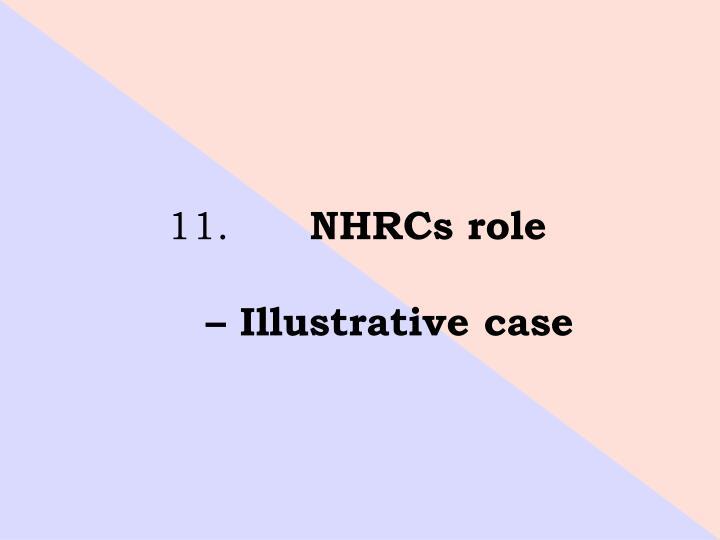 NHRCs role