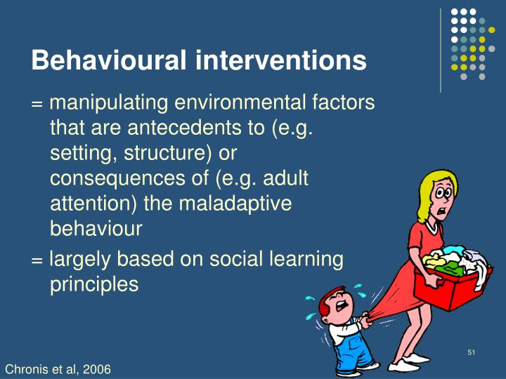 Behavioural interventions