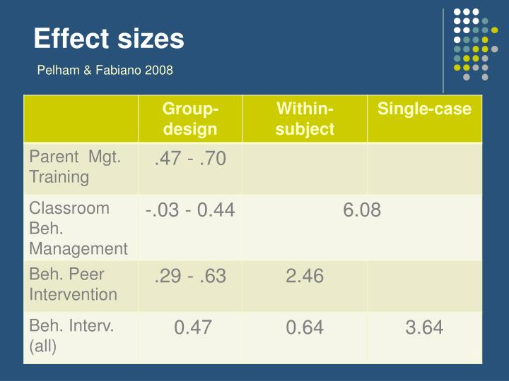 Effect sizes