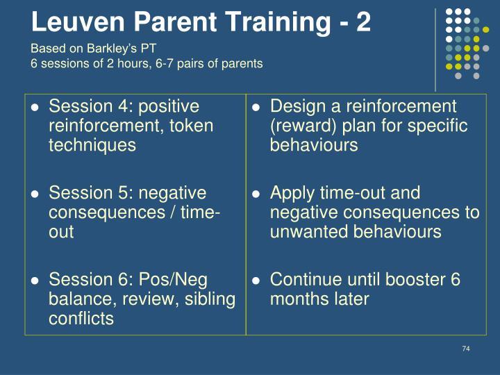 Session 4: positive reinforcement, token techniques