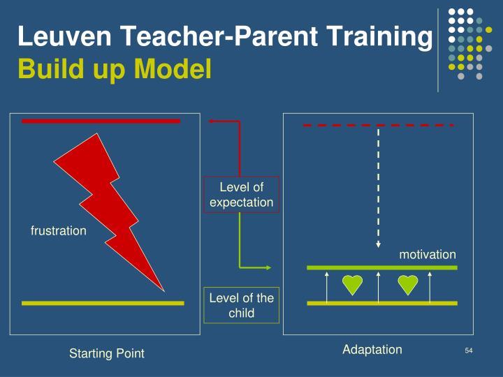 Leuven Teacher-Parent Training