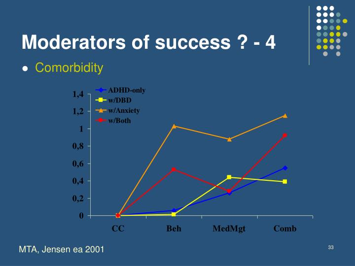 Moderators of success ? - 4
