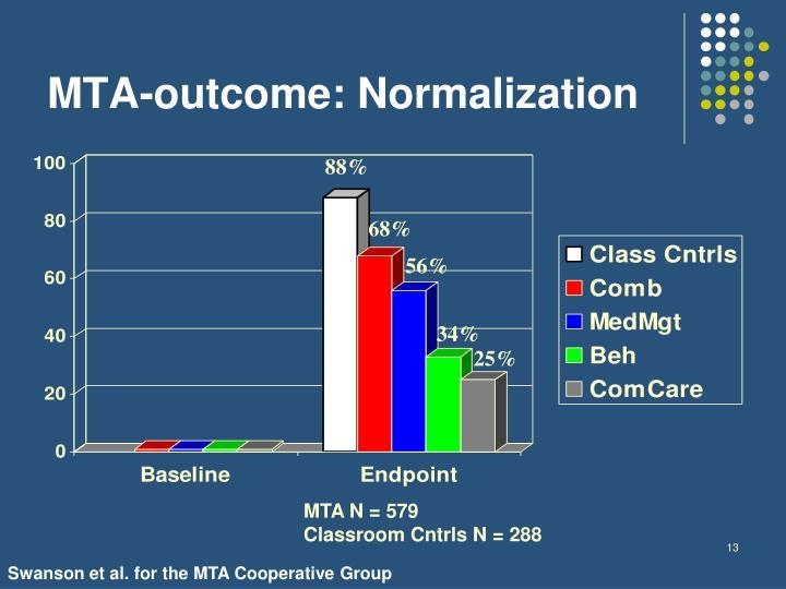 MTA-outcome: Normalization