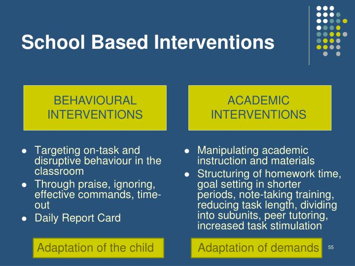 Targeting on-task and disruptive behaviour in the classroom