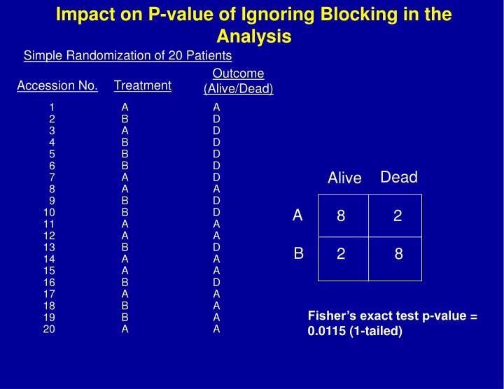 Impact on P-value of Ignoring Blocking in the Analysis