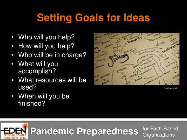 Setting Goals for Ideas