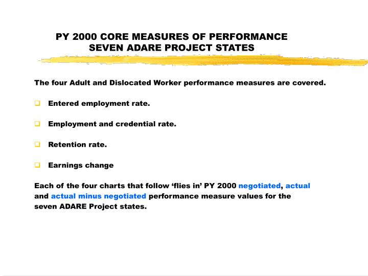 PY 2000 CORE MEASURES OF PERFORMANCE